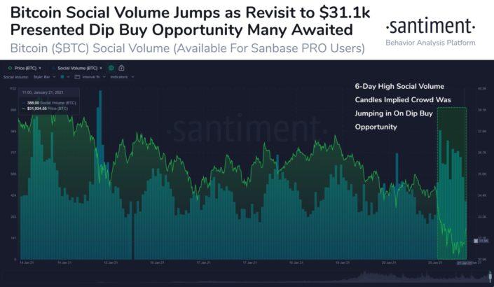 bitcoin btc rallisi sona mi erdi yoksa daha derin bir duzeltmenin baslangici mi iste verilerin anlattiklari 1