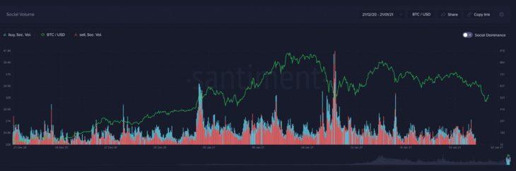 bitcoin btc rallisi sona mi erdi yoksa daha derin bir duzeltmenin baslangici mi iste verilerin anlattiklari 2