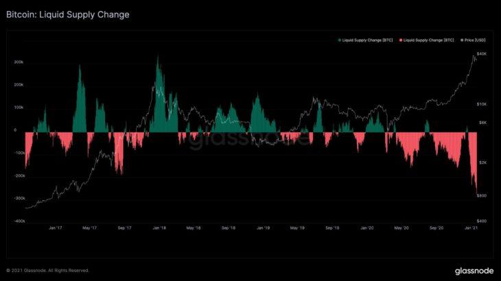 bitcoin btc rallisi sona mi erdi yoksa daha derin bir duzeltmenin baslangici mi iste verilerin anlattiklari 3