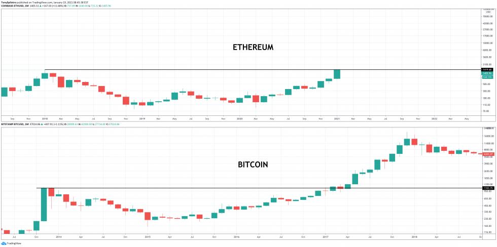 bitcoin ethereum 980x488 1