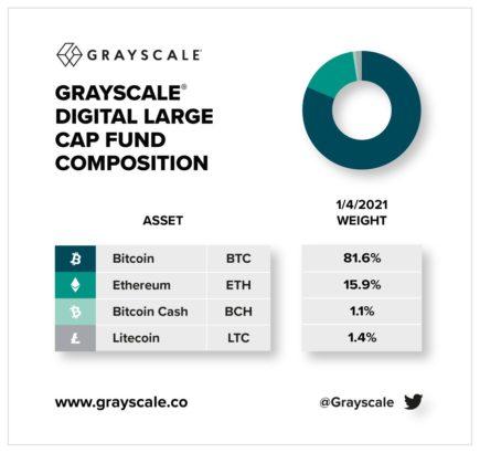 grayscale dlc fonundan xrpyi cikardi 1