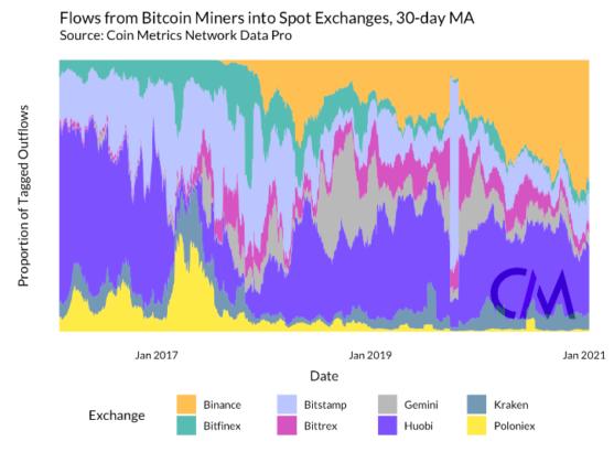 bitcoin btc fiyati dusmeye devam edecek mi iste verilerin soyledikleri 1