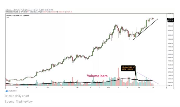 bitcoin btc neden dustu iste 3 000 dolarlik sert dususun 3 nedeni 5