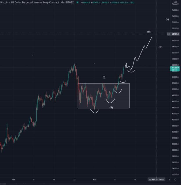 mart sonu bitcoin btc fiyat hedefini aciklayan analist patlama yapacagini dusundugu 3 altcoin siraliyor 4