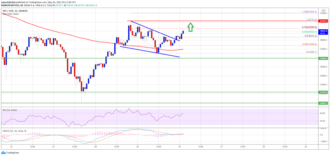 bitcoin btc fiyat analizi olumlu sinyaller gosteriyor fiyat hedefleri ve onemli seviyeler neler 1