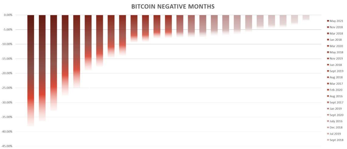ekonomist alex kruger bitcoinde btc buyuk bir yukselis bekliyor 2