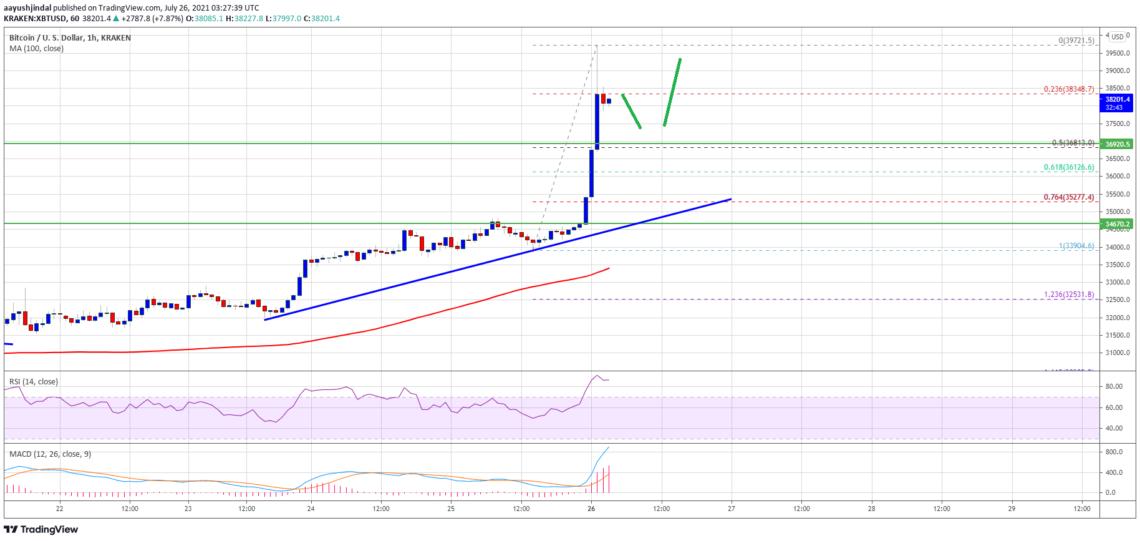 bitcoin btc fiyat analizi 39 000 dolari gordu yukselis devam edecek mi 1