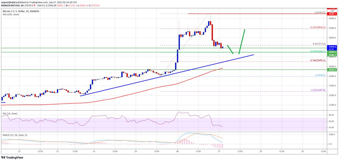 bitcoin btc ve ethereum eth fiyat analizi guncel fiyat hedefleri ve onemli seviyeler nele 1r
