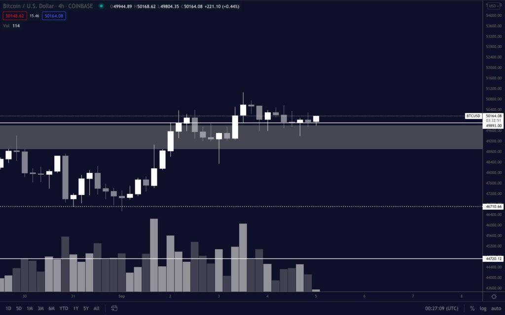analist pentoshi bitcoin btc saticilari tuzaga dusuruyor 4